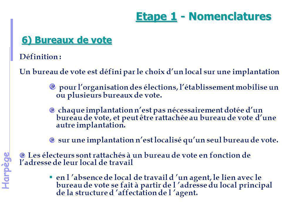 Harpège 6) Bureaux de vote (suite) Exemple : UFR Sciences Économiques Local de travail de l'agent Local du Bureau de vote Rodez Implantation 2 de la structure : Rodez Local du Bureau de vote Toulouse est affecté vote travaille Structure d'affectation agent Local principal de la structure Sciences Eco.