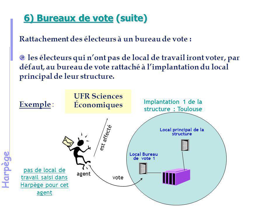 Harpège Démonstration 6 Création d'un bureau de vote