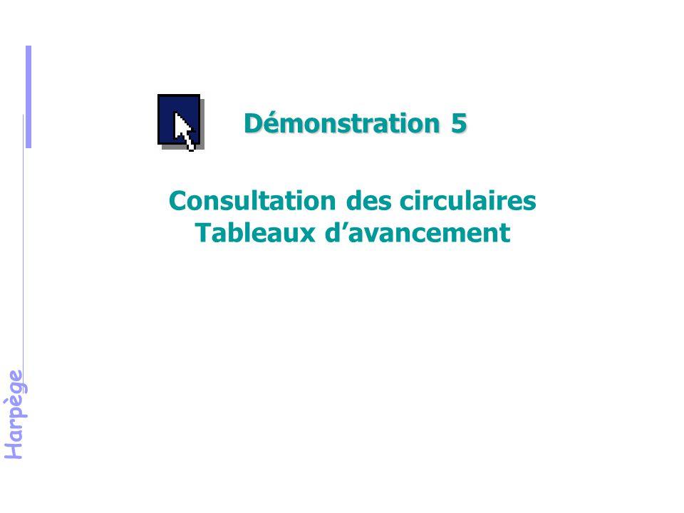 Harpège Consultation des circulaires Tableaux d'avancement Démonstration 5