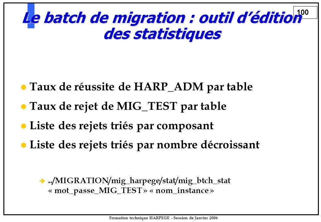 100 Formation technique HARPEGE - Session de Janvier 2006 Le batch de migration : outil d'édition des statistiques Taux de réussite de HARP_ADM par table Taux de rejet de MIG_TEST par table Liste des rejets triés par composant Liste des rejets triés par nombre décroissant  ../MIGRATION/mig_harpege/stat/mig_btch_stat « mot_passe_MIG_TEST » « nom_instance »