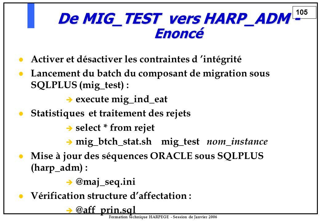 105 Formation technique HARPEGE - Session de Janvier 2006 De MIG_TEST vers HARP_ADM - Enoncé Activer et désactiver les contraintes d 'intégrité Lancement du batch du composant de migration sous SQLPLUS (mig_test) :   execute mig_ind_eat Statistiques et traitement des rejets   select * from rejet   mig_btch_stat.sh mig_test nom_instance Mise à jour des séquences ORACLE sous SQLPLUS (harp_adm) :   @maj_seq.ini Vérification structure d'affectation :   @aff_prin.sql