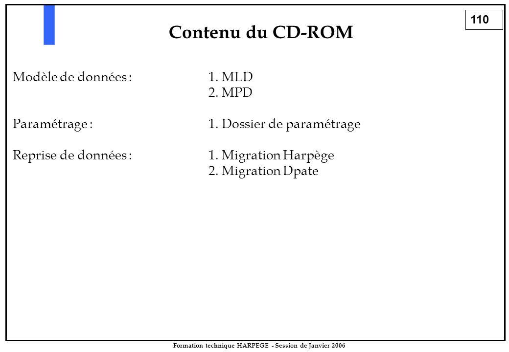 110 Formation technique HARPEGE - Session de Janvier 2006 Modèle de données :1. MLD 2. MPD Paramétrage :1. Dossier de paramétrage Reprise de données :