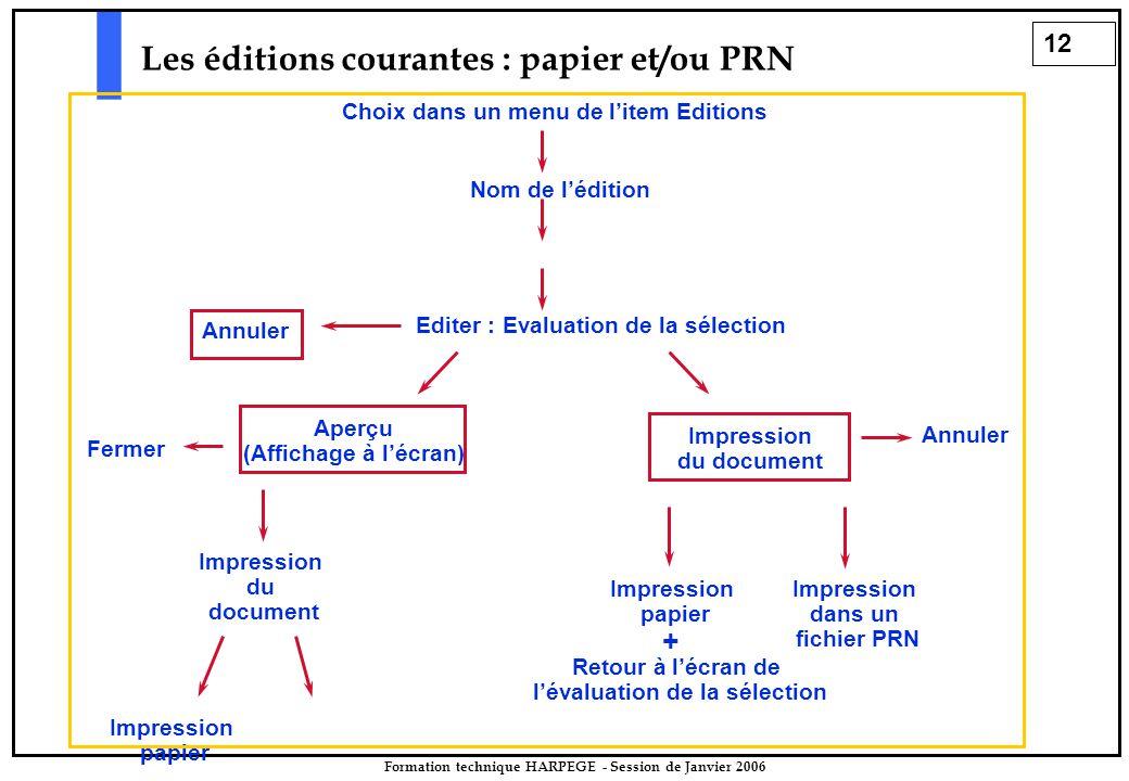 12 Formation technique HARPEGE - Session de Janvier 2006 Les éditions courantes : papier et/ou PRN Choix dans un menu de l'item Editions Editer : Eval