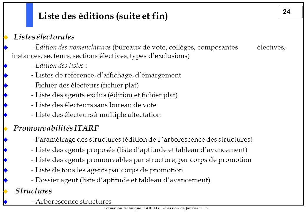 24 Formation technique HARPEGE - Session de Janvier 2006 Liste des éditions (suite et fin)  Listes électorales  - Edition des nomenclatures (bureaux