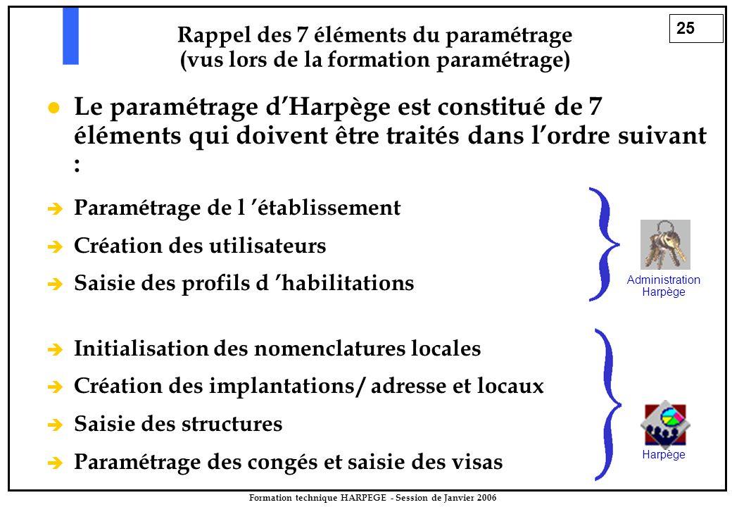 25 Formation technique HARPEGE - Session de Janvier 2006 Le paramétrage d'Harpège est constitué de 7 éléments qui doivent être traités dans l'ordre su