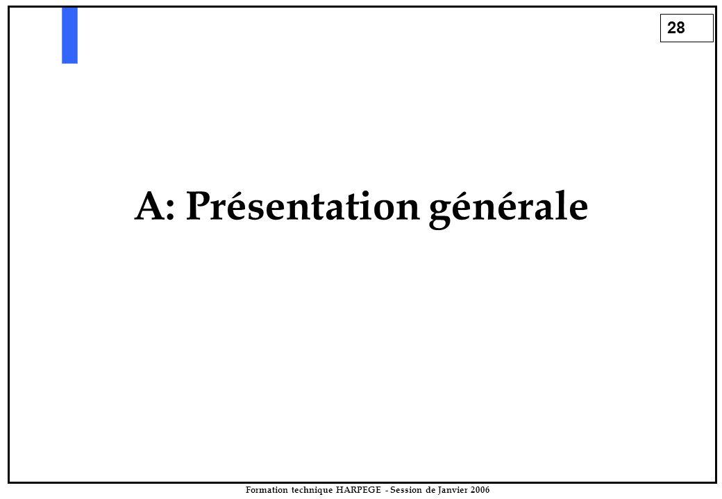 28 Formation technique HARPEGE - Session de Janvier 2006 A: Présentation générale