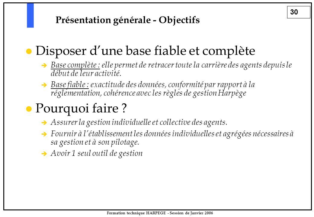 30 Formation technique HARPEGE - Session de Janvier 2006 Présentation générale - Objectifs Disposer d'une base fiable et complète  Base complète : elle permet de retracer toute la carrière des agents depuis le début de leur activité.