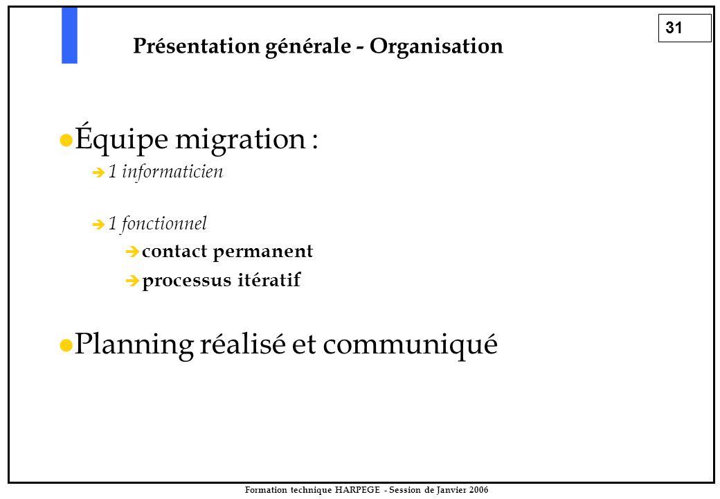 31 Formation technique HARPEGE - Session de Janvier 2006 Présentation générale - Organisation Équipe migration :  1 informaticien  1 fonctionnel  contact permanent  processus itératif Planning réalisé et communiqué