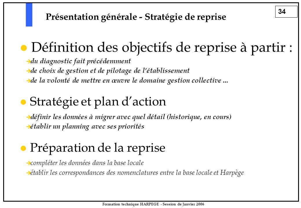 34 Formation technique HARPEGE - Session de Janvier 2006 Présentation générale - Stratégie de reprise Définition des objectifs de reprise à partir :   du diagnostic fait précédemment   de choix de gestion et de pilotage de l'établissement   de la volonté de mettre en œuvre le domaine gestion collective...