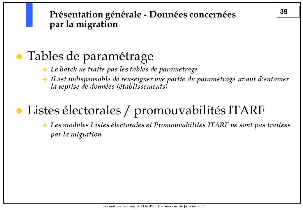 39 Formation technique HARPEGE - Session de Janvier 2006 Tables de paramétrage  Le batch ne traite pas les tables de paramétrage  Il est indispensable de renseigner une partie du paramétrage avant d'entamer la reprise de données (établissements) Listes électorales / promouvabilités ITARF  Les modules Listes électorales et Promouvabilités ITARF ne sont pas traitées par la migration Présentation générale - Données concernées par la migration