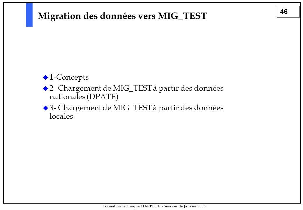 46 Formation technique HARPEGE - Session de Janvier 2006 Migration des données vers MIG_TEST   1-Concepts   2- Chargement de MIG_TEST à partir des données nationales (DPATE)   3- Chargement de MIG_TEST à partir des données locales