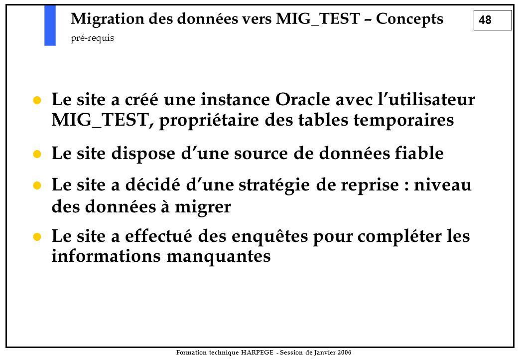 48 Formation technique HARPEGE - Session de Janvier 2006 Le site a créé une instance Oracle avec l'utilisateur MIG_TEST, propriétaire des tables temporaires Le site dispose d'une source de données fiable Le site a décidé d'une stratégie de reprise : niveau des données à migrer Le site a effectué des enquêtes pour compléter les informations manquantes Migration des données vers MIG_TEST – Concepts pré-requis