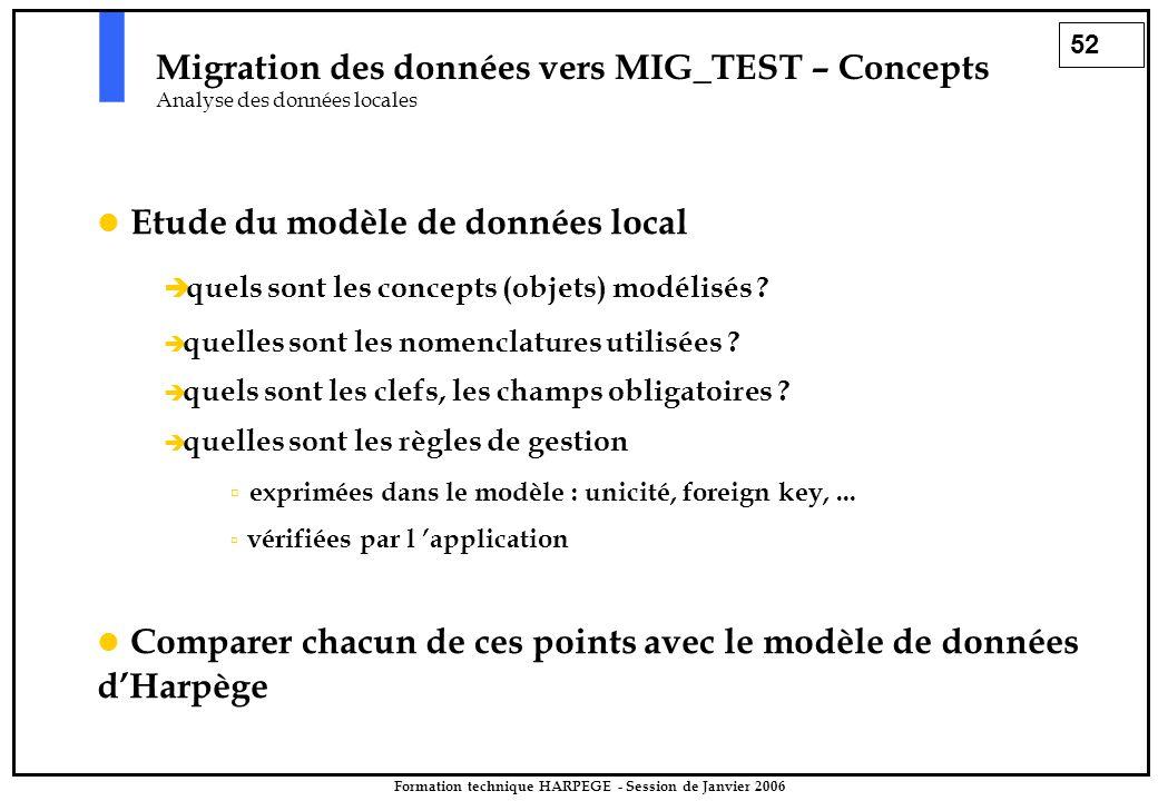 52 Formation technique HARPEGE - Session de Janvier 2006 Migration des données vers MIG_TEST – Concepts Analyse des données locales Etude du modèle de données local   quels sont les concepts (objets) modélisés .