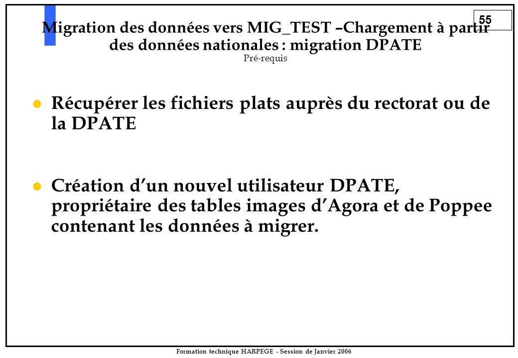 55 Formation technique HARPEGE - Session de Janvier 2006 Récupérer les fichiers plats auprès du rectorat ou de la DPATE Création d'un nouvel utilisate