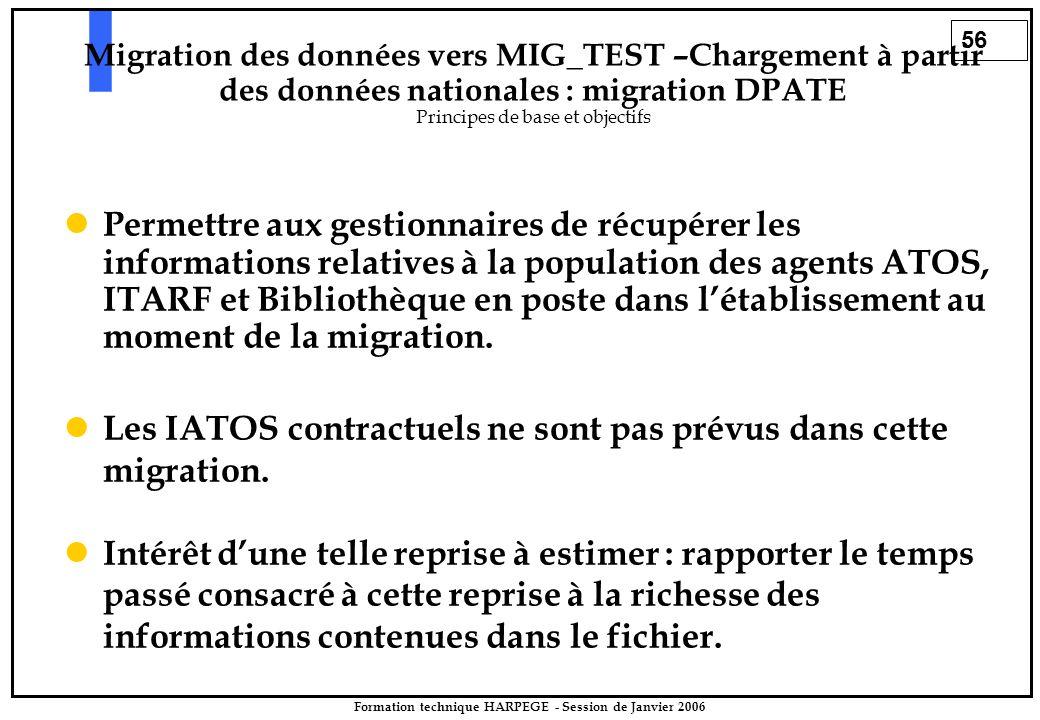56 Formation technique HARPEGE - Session de Janvier 2006 Permettre aux gestionnaires de récupérer les informations relatives à la population des agents ATOS, ITARF et Bibliothèque en poste dans l'établissement au moment de la migration.