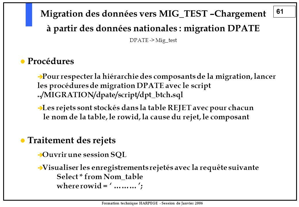 61 Formation technique HARPEGE - Session de Janvier 2006 Procédures è è Pour respecter la hiérarchie des composants de la migration, lancer les procédures de migration DPATE avec le script../MIGRATION/dpate/script/dpt_btch.sql è è Les rejets sont stockés dans la table REJET avec pour chacun le nom de la table, le rowid, la cause du rejet, le composant Traitement des rejets   Ouvrir une session SQL   Visualiser les enregistrements rejetés avec la requête suivante Select * from Nom_table where rowid = ' ……… '; Migration des données vers MIG_TEST –Chargement à partir des données nationales : migration DPATE DPATE -> Mig_test