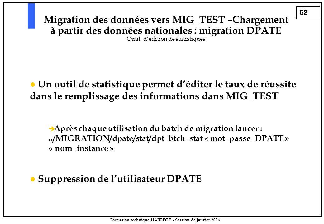 62 Formation technique HARPEGE - Session de Janvier 2006 Un outil de statistique permet d'éditer le taux de réussite dans le remplissage des informations dans MIG_TEST   Après chaque utilisation du batch de migration lancer :../MIGRATION/dpate/stat/dpt_btch_stat « mot_passe_DPATE » « nom_instance » Suppression de l'utilisateur DPATE Migration des données vers MIG_TEST –Chargement à partir des données nationales : migration DPATE Outil d'édition de statistiques