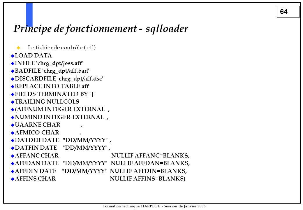 64 Formation technique HARPEGE - Session de Janvier 2006 Principe de fonctionnement - sqlloader  Le fichier de contrôle (.ctl)  LOAD DATA  INFILE chrg_dpt/jess.aff  BADFILE chrg_dpt/aff.bad  DISCARDFILE chrg_dpt/aff.dsc  REPLACE INTO TABLE aff  FIELDS TERMINATED BY |  TRAILING NULLCOLS  (AFFNUM INTEGER EXTERNAL,  NUMIND INTEGER EXTERNAL,  UAARNE CHAR,  AFMICO CHAR,  DATDEB DATE DD/MM/YYYY ,  DATFIN DATE DD/MM/YYYY ,  AFFANC CHAR NULLIF AFFANC=BLANKS,  AFFDAN DATE DD/MM/YYYY NULLIF AFFDAN=BLANKS,  AFFDIN DATE DD/MM/YYYY NULLIF AFFDIN=BLANKS,  AFFINS CHAR NULLIF AFFINS=BLANKS)