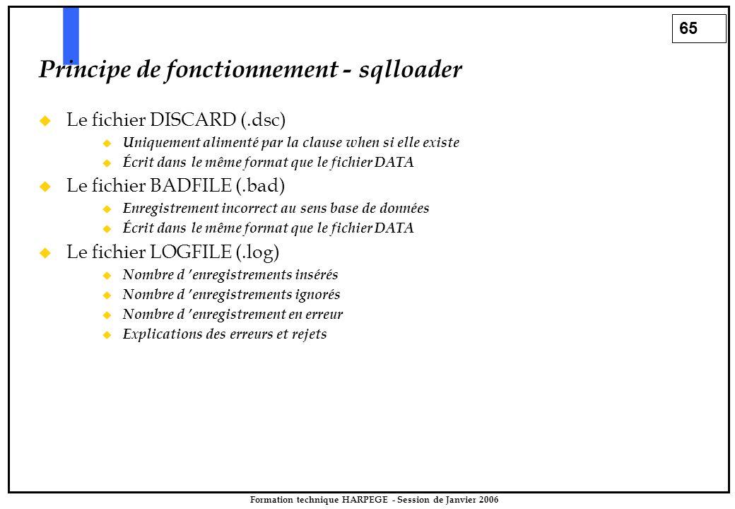 65 Formation technique HARPEGE - Session de Janvier 2006 Principe de fonctionnement - sqlloader  Le fichier DISCARD (.dsc)  Uniquement alimenté par la clause when si elle existe  Écrit dans le même format que le fichier DATA  Le fichier BADFILE (.bad)  Enregistrement incorrect au sens base de données  Écrit dans le même format que le fichier DATA  Le fichier LOGFILE (.log)  Nombre d 'enregistrements insérés  Nombre d 'enregistrements ignorés  Nombre d 'enregistrement en erreur  Explications des erreurs et rejets