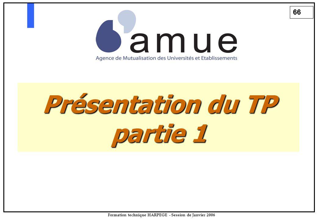 66 Formation technique HARPEGE - Session de Janvier 2006 Présentation du TP partie 1