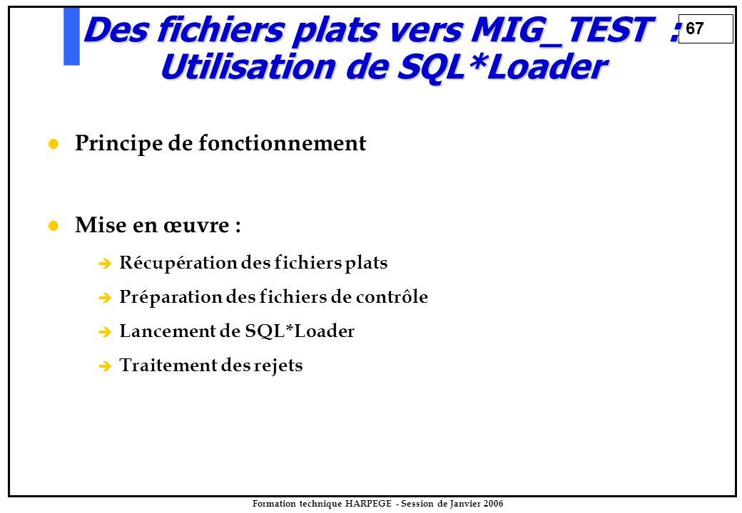 67 Formation technique HARPEGE - Session de Janvier 2006 Des fichiers plats vers MIG_TEST : Utilisation de SQL*Loader Principe de fonctionnement Mise en œuvre :   Récupération des fichiers plats   Préparation des fichiers de contrôle   Lancement de SQL*Loader   Traitement des rejets