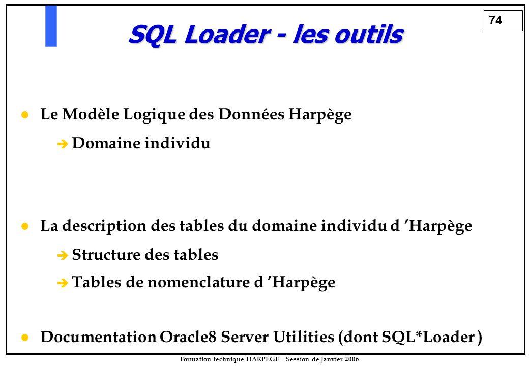 74 Formation technique HARPEGE - Session de Janvier 2006 SQL Loader - les outils Le Modèle Logique des Données Harpège è è Domaine individu La description des tables du domaine individu d 'Harpège è è Structure des tables è è Tables de nomenclature d 'Harpège Documentation Oracle8 Server Utilities (dont SQL*Loader )