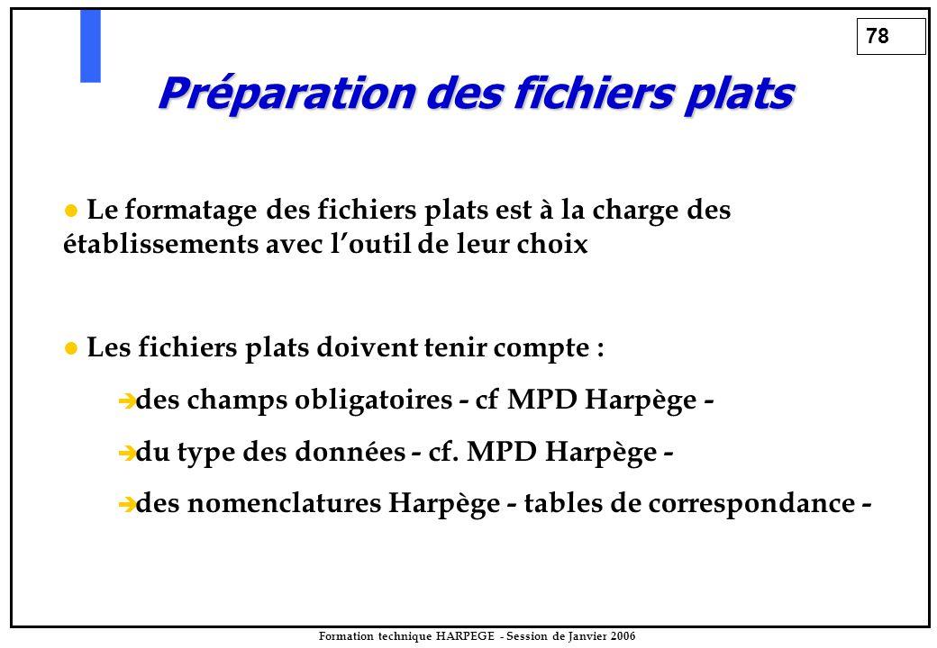 78 Formation technique HARPEGE - Session de Janvier 2006 Le formatage des fichiers plats est à la charge des établissements avec l'outil de leur choix Les fichiers plats doivent tenir compte :   des champs obligatoires - cf MPD Harpège -   du type des données - cf.
