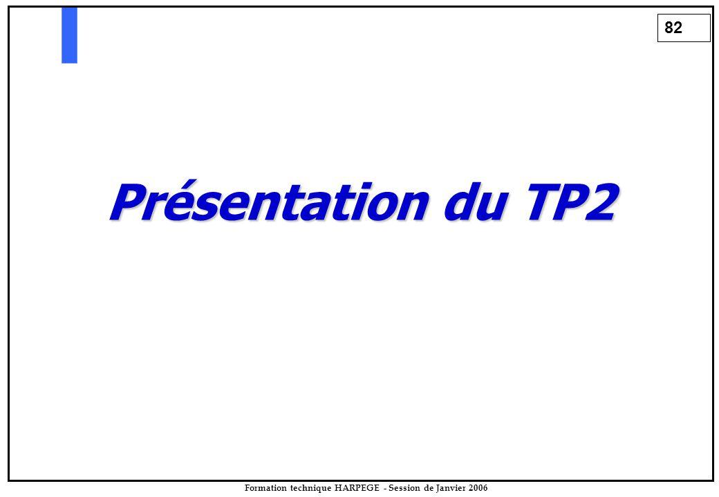 82 Formation technique HARPEGE - Session de Janvier 2006 Présentation du TP2