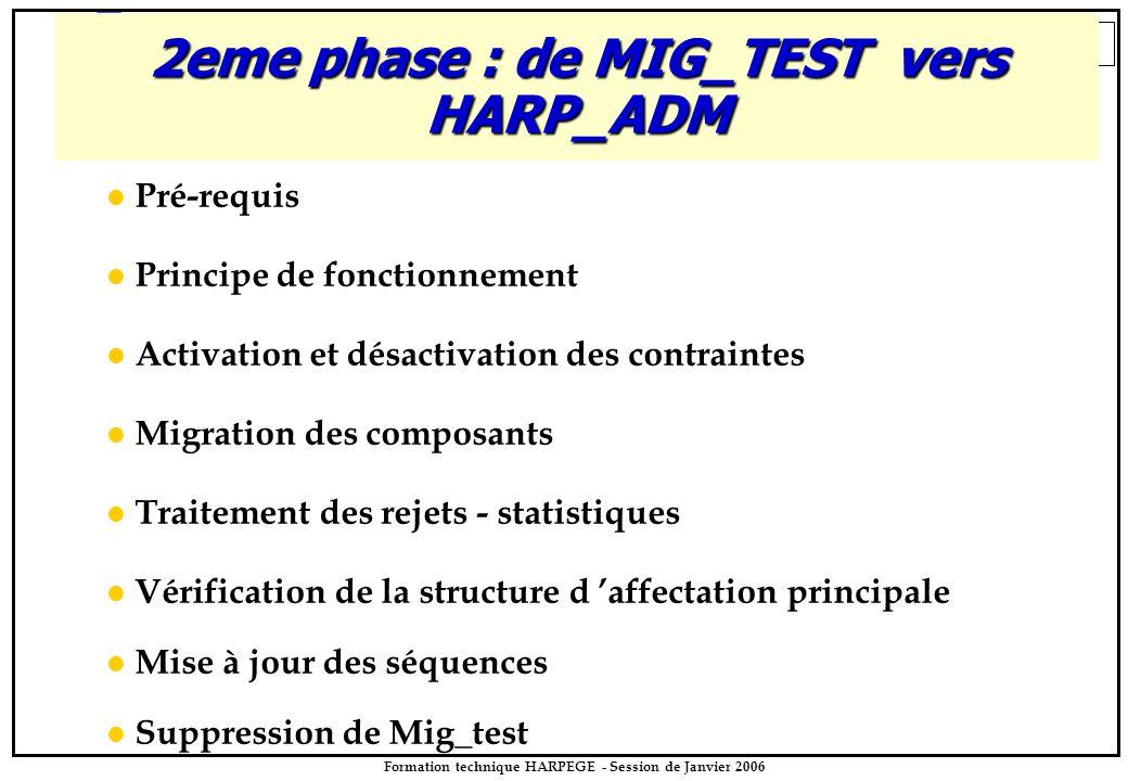 88 Formation technique HARPEGE - Session de Janvier 2006 2eme phase : de MIG_TEST vers HARP_ADM Pré-requis Principe de fonctionnement Activation et désactivation des contraintes Migration des composants Traitement des rejets - statistiques Vérification de la structure d 'affectation principale Mise à jour des séquences Suppression de Mig_test