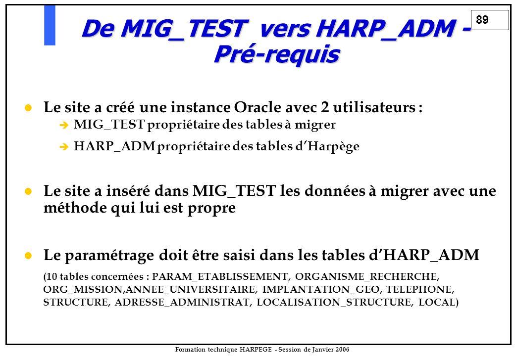 89 Formation technique HARPEGE - Session de Janvier 2006 Le site a créé une instance Oracle avec 2 utilisateurs : è è MIG_TEST propriétaire des tables à migrer è è HARP_ADM propriétaire des tables d'Harpège Le site a inséré dans MIG_TEST les données à migrer avec une méthode qui lui est propre Le paramétrage doit être saisi dans les tables d'HARP_ADM (10 tables concernées : PARAM_ETABLISSEMENT, ORGANISME_RECHERCHE, ORG_MISSION,ANNEE_UNIVERSITAIRE, IMPLANTATION_GEO, TELEPHONE, STRUCTURE, ADRESSE_ADMINISTRAT, LOCALISATION_STRUCTURE, LOCAL) De MIG_TEST vers HARP_ADM - Pré-requis