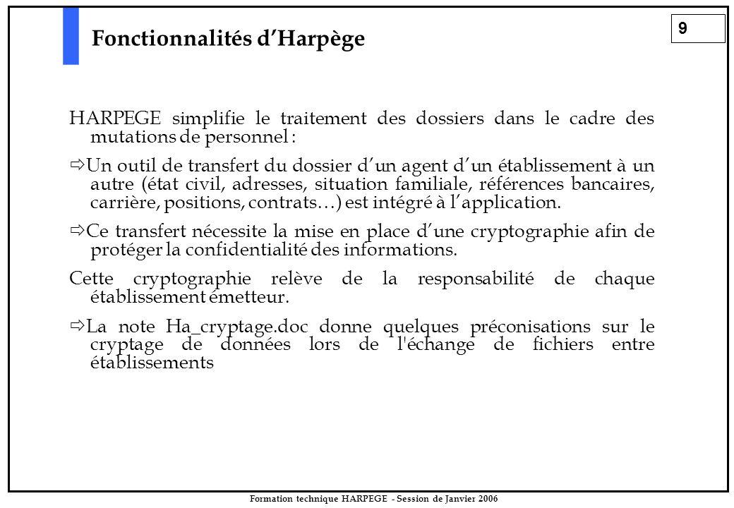 9 Formation technique HARPEGE - Session de Janvier 2006 Fonctionnalités d'Harpège HARPEGE simplifie le traitement des dossiers dans le cadre des mutat