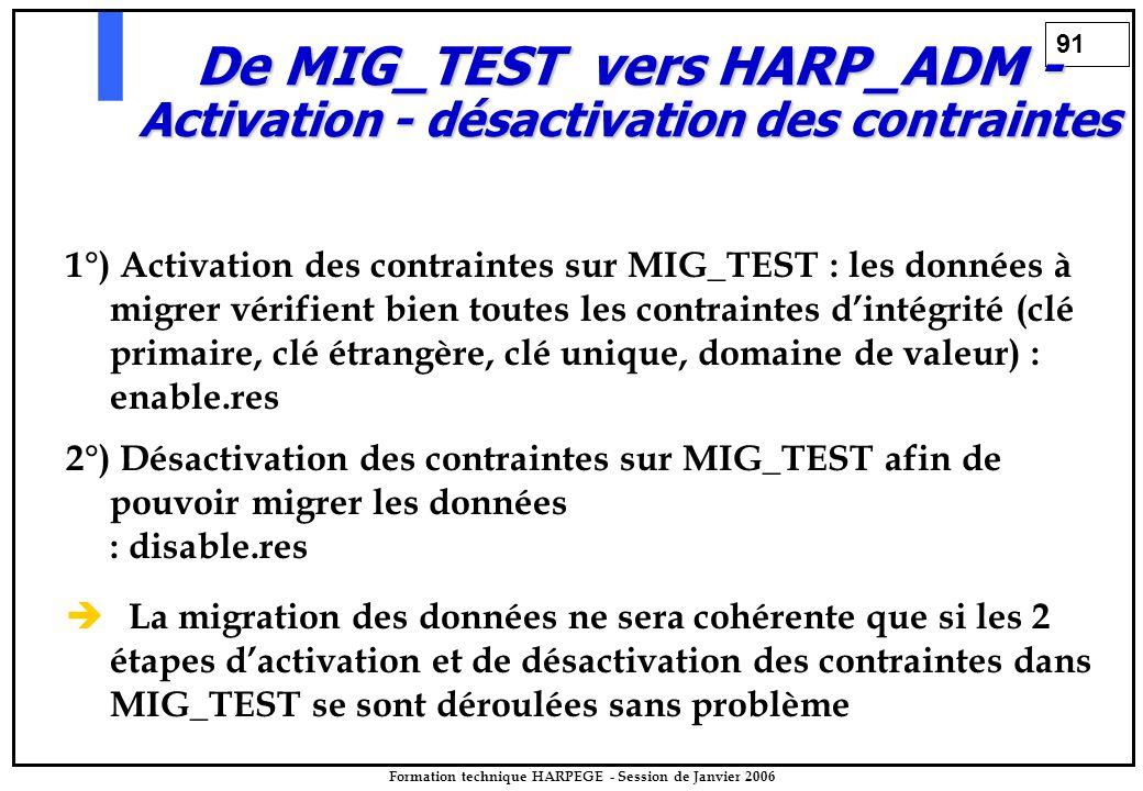 91 Formation technique HARPEGE - Session de Janvier 2006 1°) Activation des contraintes sur MIG_TEST : les données à migrer vérifient bien toutes les