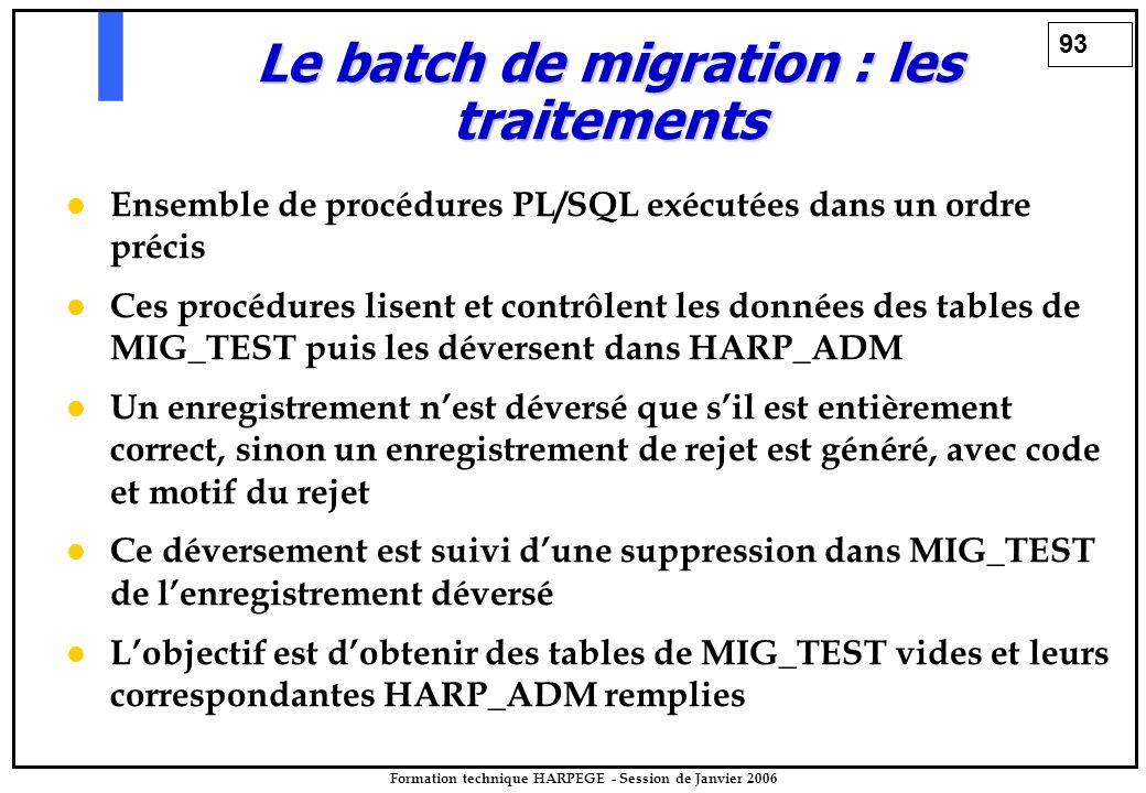 93 Formation technique HARPEGE - Session de Janvier 2006 Le batch de migration : les traitements Ensemble de procédures PL/SQL exécutées dans un ordre précis Ces procédures lisent et contrôlent les données des tables de MIG_TEST puis les déversent dans HARP_ADM Un enregistrement n'est déversé que s'il est entièrement correct, sinon un enregistrement de rejet est généré, avec code et motif du rejet Ce déversement est suivi d'une suppression dans MIG_TEST de l'enregistrement déversé L'objectif est d'obtenir des tables de MIG_TEST vides et leurs correspondantes HARP_ADM remplies