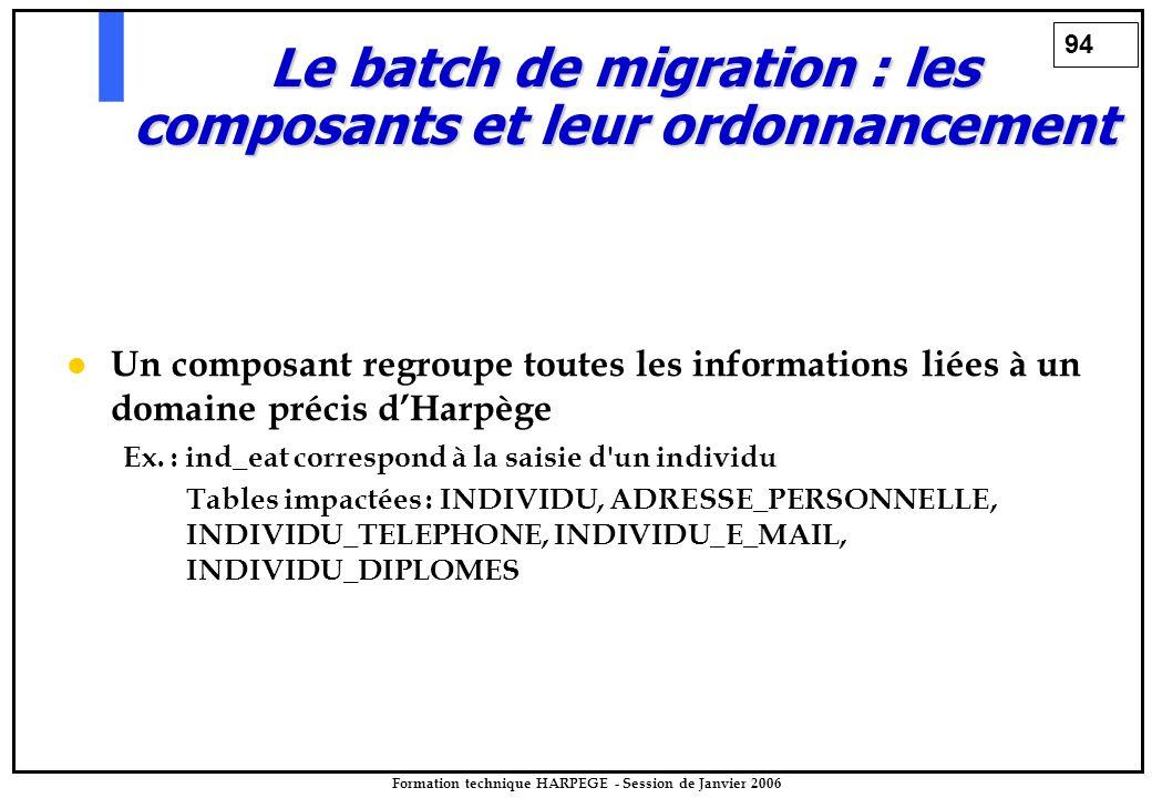 94 Formation technique HARPEGE - Session de Janvier 2006 Le batch de migration : les composants et leur ordonnancement Un composant regroupe toutes les informations liées à un domaine précis d'Harpège Ex.