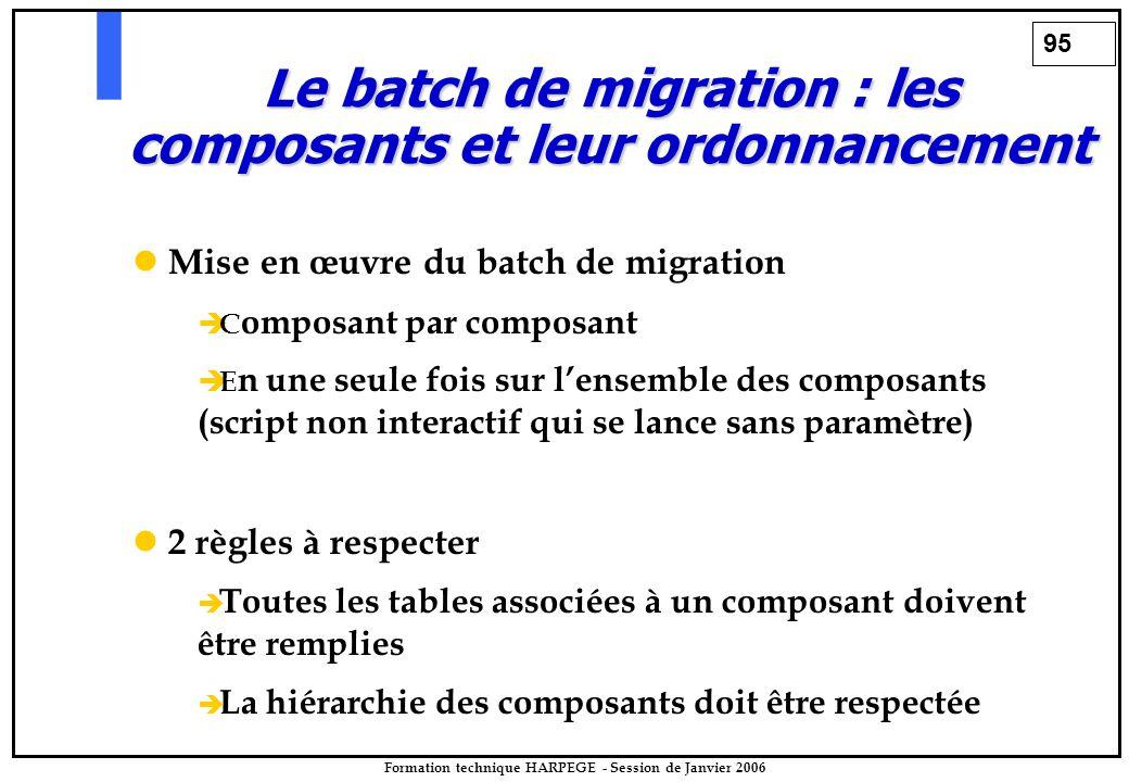 95 Formation technique HARPEGE - Session de Janvier 2006 Mise en œuvre du batch de migration   C omposant par composant   E n une seule fois sur l