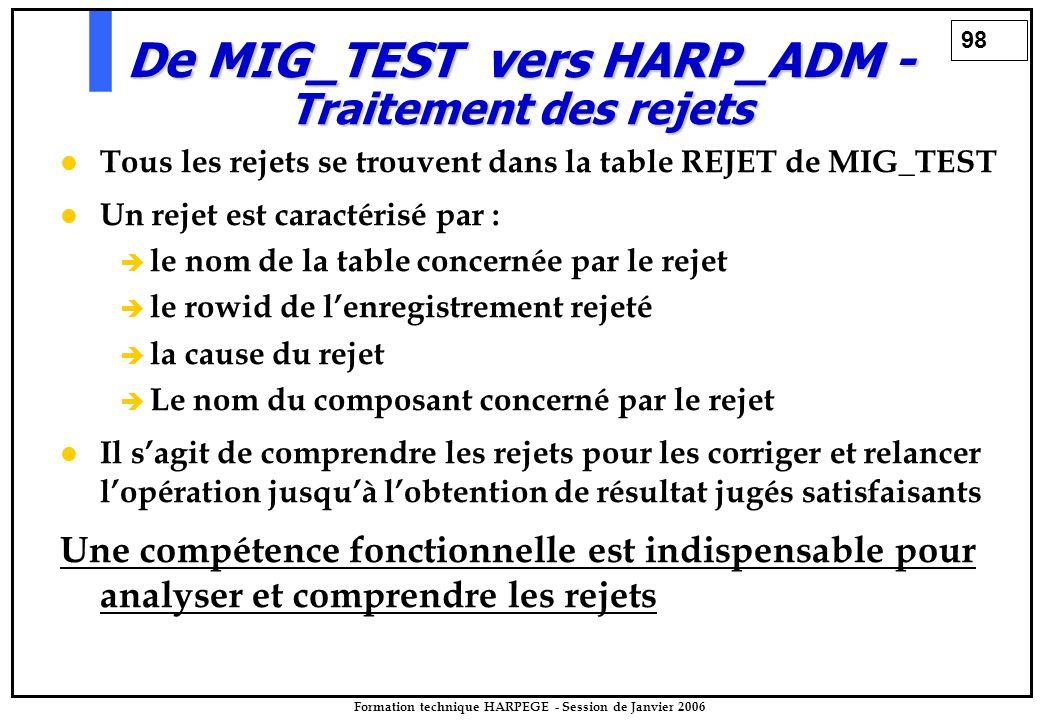 98 Formation technique HARPEGE - Session de Janvier 2006 Tous les rejets se trouvent dans la table REJET de MIG_TEST Un rejet est caractérisé par : è