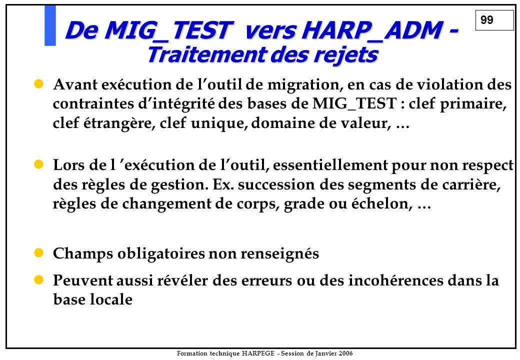 99 Formation technique HARPEGE - Session de Janvier 2006 Avant exécution de l'outil de migration, en cas de violation des contraintes d'intégrité des