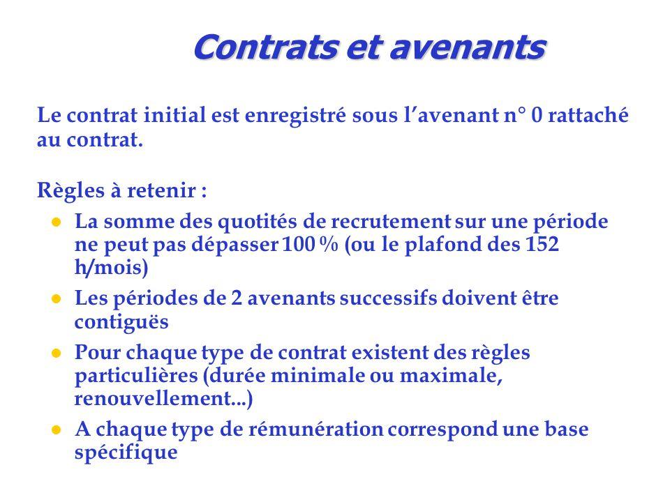 Contrats et avenants Le contrat initial est enregistré sous l'avenant n° 0 rattaché au contrat. Règles à retenir : l La somme des quotités de recrutem
