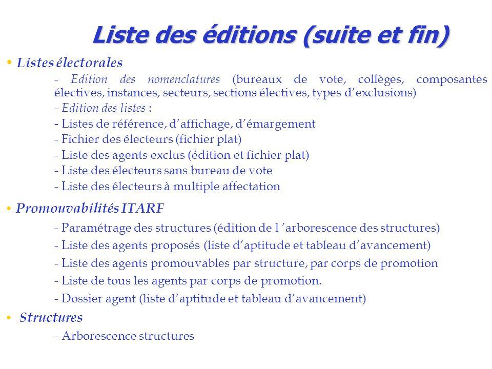 Liste des éditions (suite et fin) Listes électorales - Edition des nomenclatures (bureaux de vote, collèges, composantes électives, instances, secteur