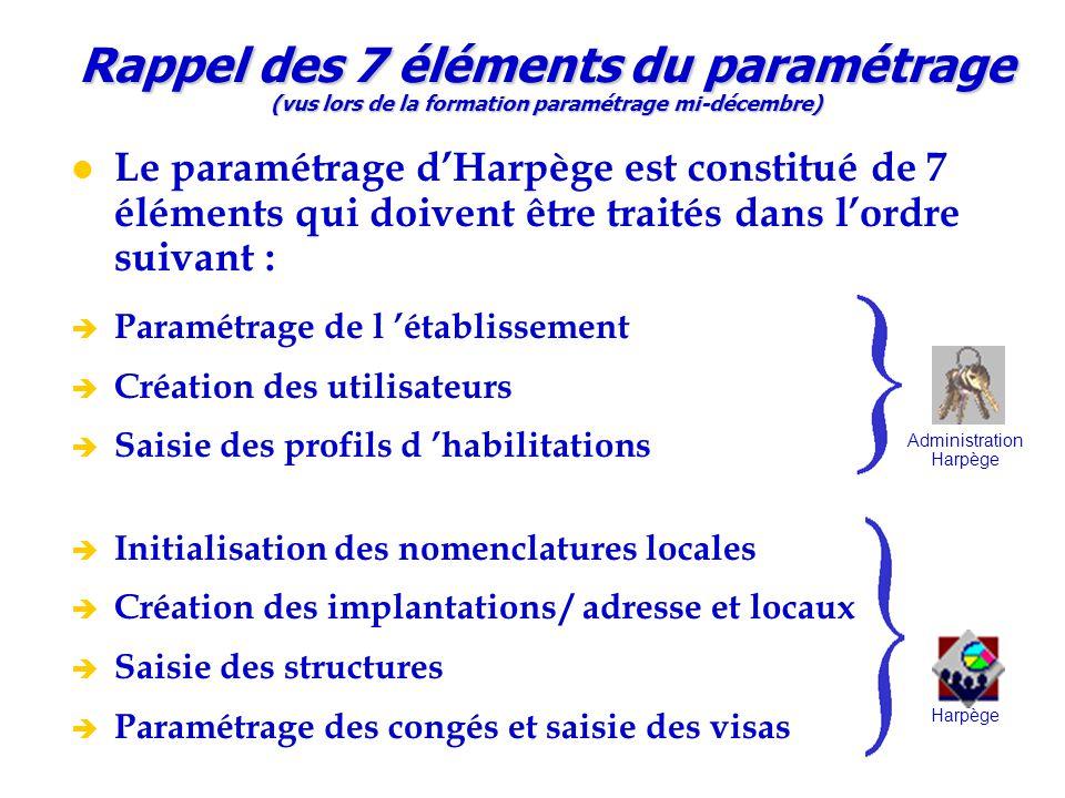 Le paramétrage d'Harpège est constitué de 7 éléments qui doivent être traités dans l'ordre suivant : è Paramétrage de l 'établissement è Création des