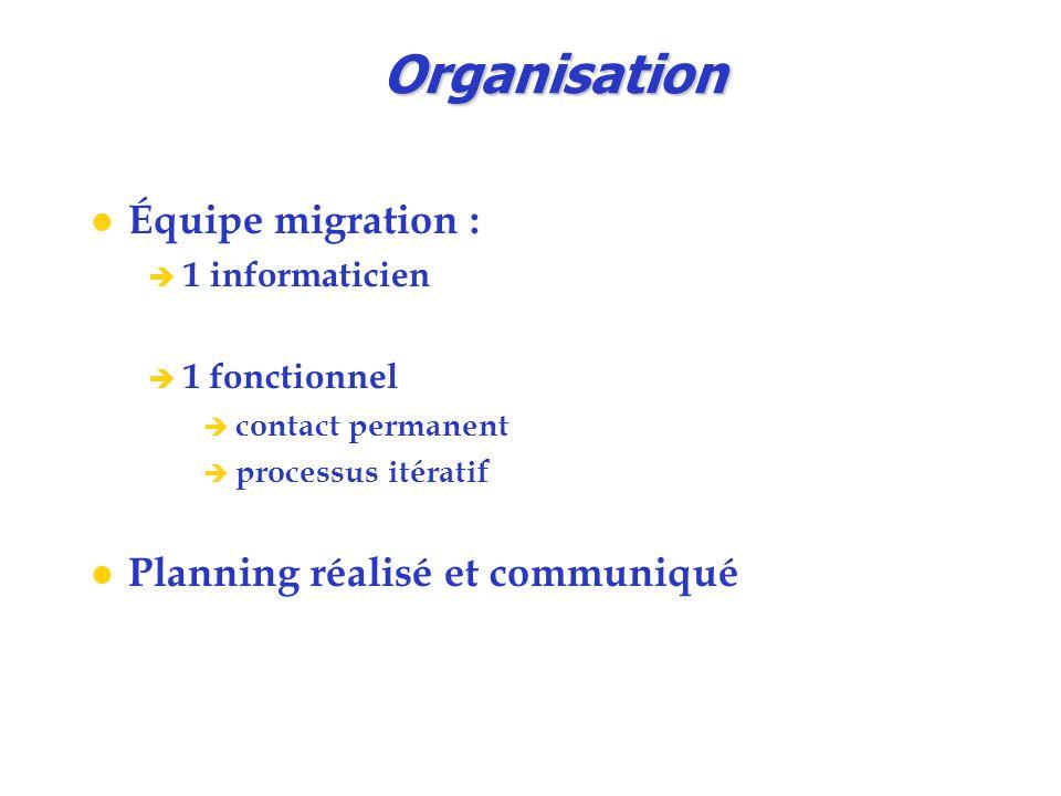 Organisation Équipe migration :  1 informaticien  1 fonctionnel  contact permanent  processus itératif Planning réalisé et communiqué