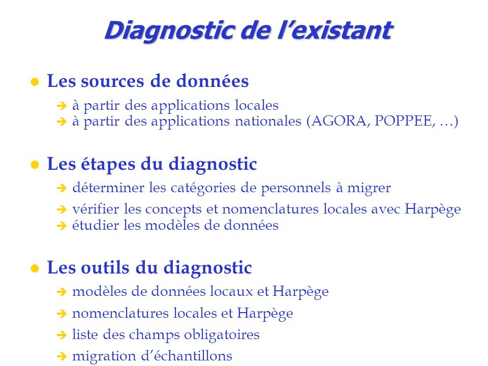 Diagnostic de l'existant Les sources de données  à partir des applications locales  à partir des applications nationales (AGORA, POPPEE, …) Les étap