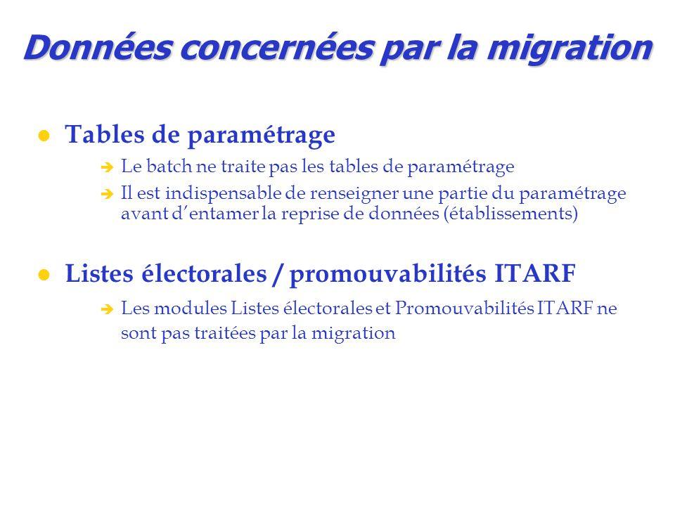 Tables de paramétrage  Le batch ne traite pas les tables de paramétrage  Il est indispensable de renseigner une partie du paramétrage avant d'entame