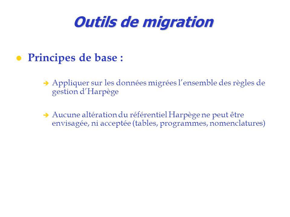 Outils de migration Principes de base :  Appliquer sur les données migrées l'ensemble des règles de gestion d'Harpège  Aucune altération du référent