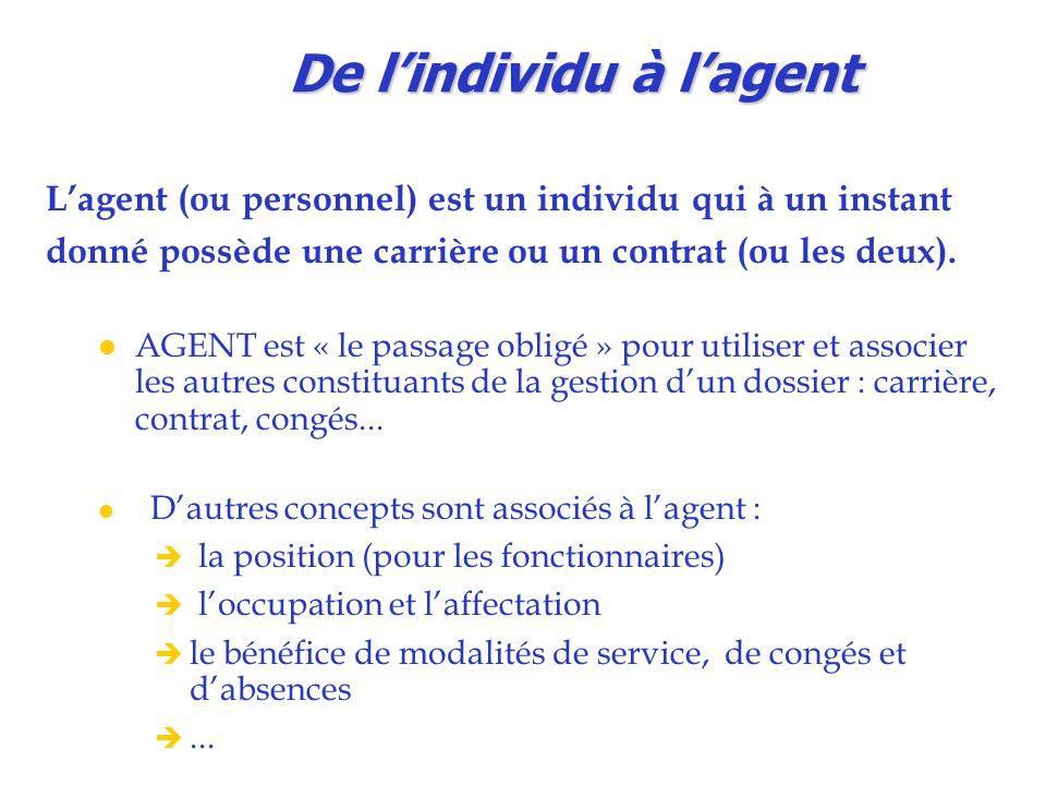 De l'individu à l'agent L'agent (ou personnel) est un individu qui à un instant donné possède une carrière ou un contrat (ou les deux). l AGENT est «