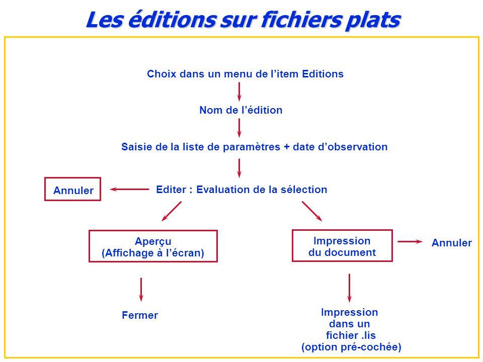 Saisie de la liste de paramètres + date d'observation Editer : Evaluation de la sélection Nom de l'édition Fermer Aperçu (Affichage à l'écran) Annuler