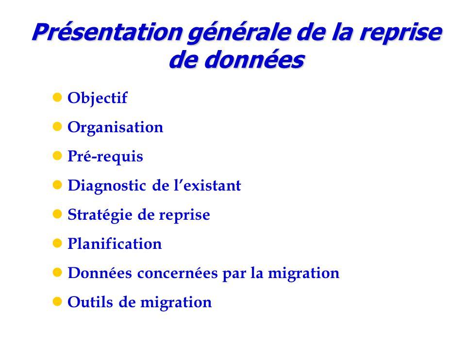 Présentation générale de la reprise de données Objectif Organisation Pré-requis Diagnostic de l'existant Stratégie de reprise Planification Données co
