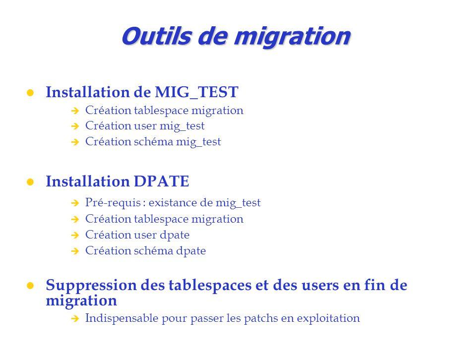 Outils de migration Installation de MIG_TEST  Création tablespace migration  Création user mig_test  Création schéma mig_test Installation DPATE 