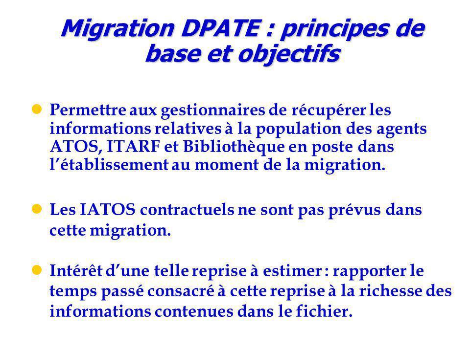 Permettre aux gestionnaires de récupérer les informations relatives à la population des agents ATOS, ITARF et Bibliothèque en poste dans l'établissement au moment de la migration.