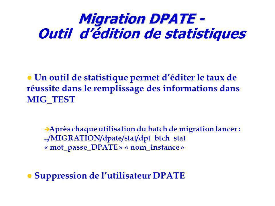 Un outil de statistique permet d'éditer le taux de réussite dans le remplissage des informations dans MIG_TEST  Après chaque utilisation du batch de migration lancer :../MIGRATION/dpate/stat/dpt_btch_stat « mot_passe_DPATE » « nom_instance » Suppression de l'utilisateur DPATE Migration DPATE - Outil d'édition de statistiques